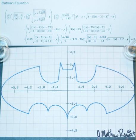 Integral od Betmena